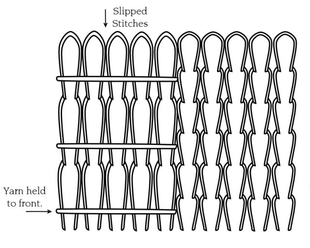 Illustration of slipping stitches