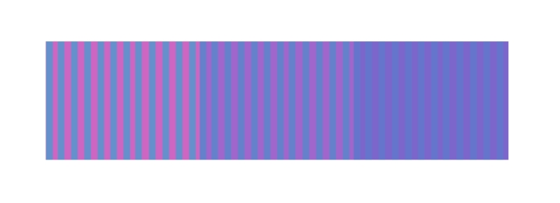 A gradient of differing colors of pink and blue in vertical stripes.